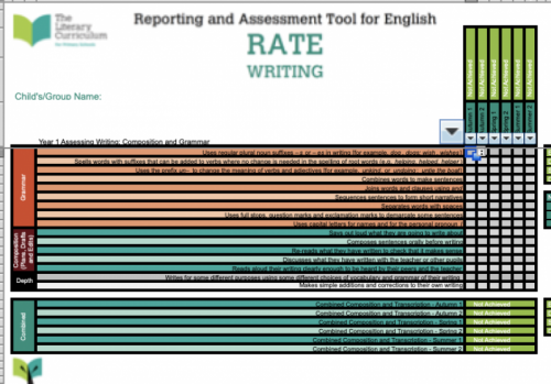 RATE Writing Assessment Tool