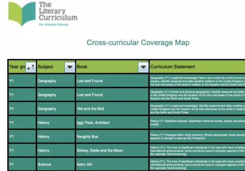 Cross-curricular Coverage Map