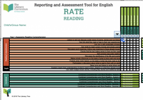 RATE Reading Assessment Tool